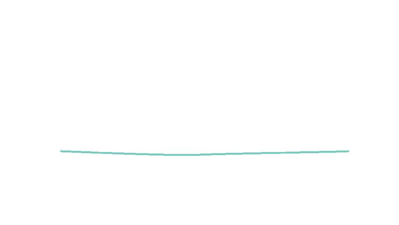 green-line